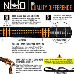 hammock strap product use chart